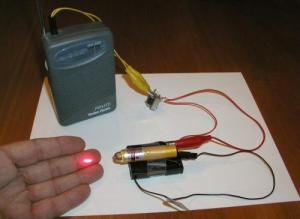 Laser microphone-- a laser pointer, diode receiver, and a cheap radio to transmit the sound