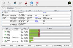 A screenshot of ophcrack finding Windows LM passwords