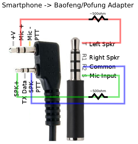 Cable For Connecting Aprsdroid To A Baofeng Uv